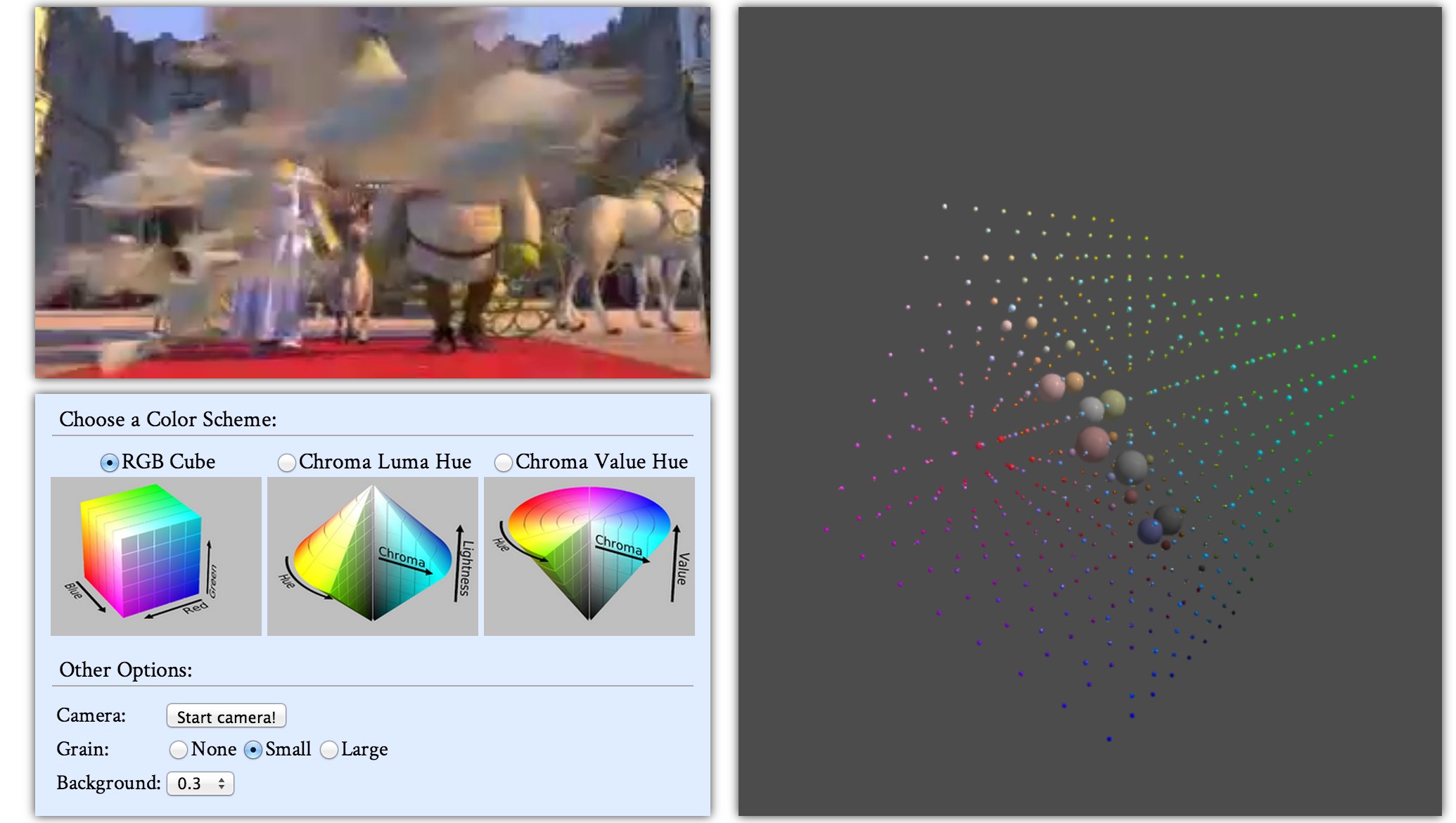 3D color Histogram Analysis