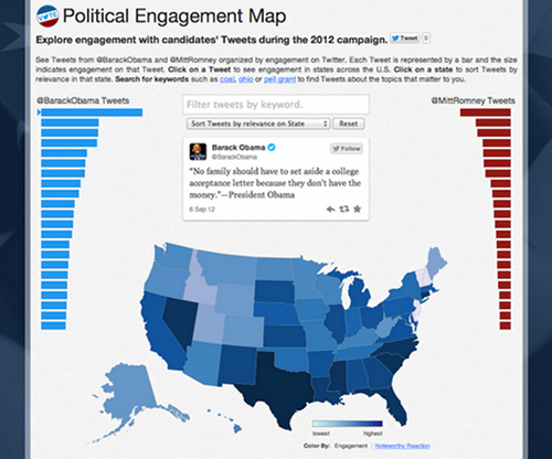 Political Engagement Map